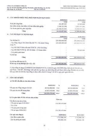 BCTC QIII 2013-22