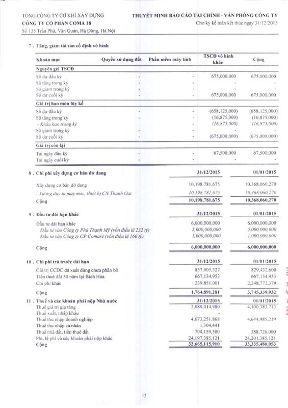 BCTCVP Q4.2015-16